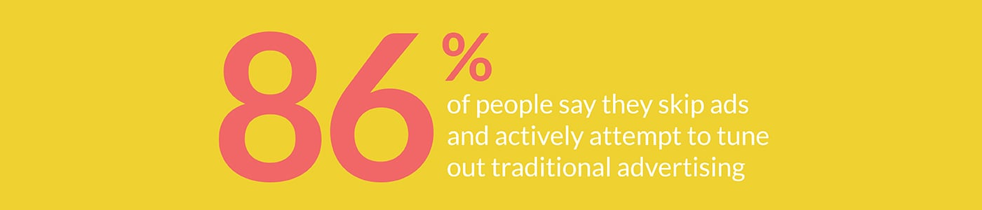 Brand activation trends: 86% of people say they skip ads