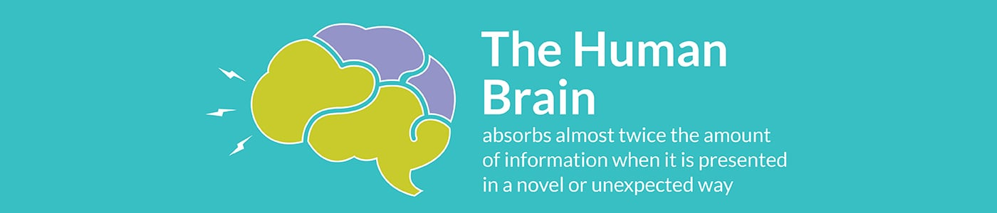 Brand activation trends: The human brain absorbs twice the amount of information when it is presented in a novel way