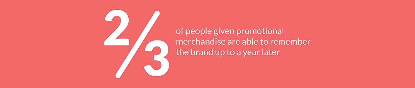Brand activation trends: two thirds of people who are given promotional merchandise are able to remember the brand up to a year later